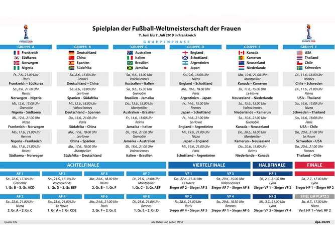 Welt der Panzer Matchmaking-Tabelle 8.10 Triumph-Rahmennummer datiert